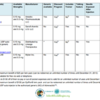 Epinephrine Auto-Injectors Chart