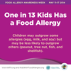 5 Shareable Images for Food Allergy Awareness Week