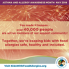 Largest Patient Support Organization for Food Allergies and Related Conditions