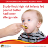 Landmark Study May Change How We Feed Peanut Butter To Infants