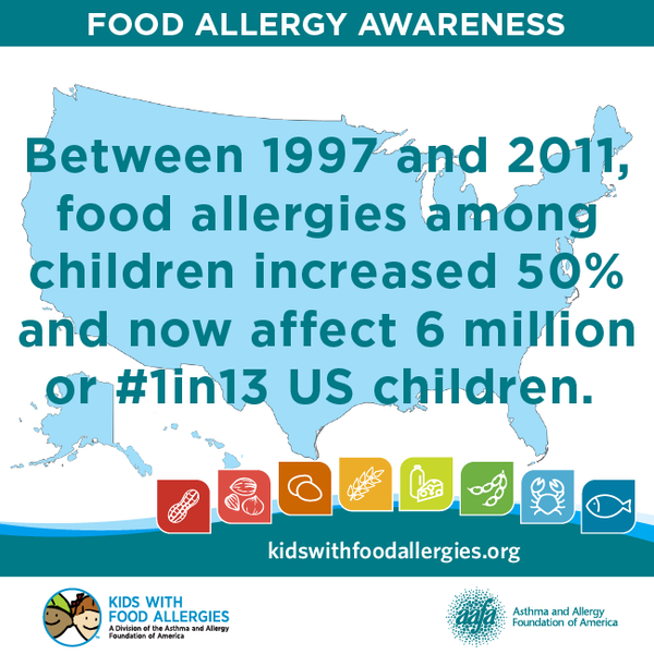 FB-FAAW-1-in-13-children-has-food-allergy