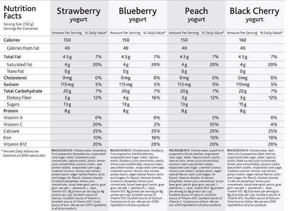 yogurt nutritional image