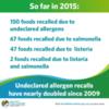 undeclared-allergen-recall-all-time-high