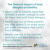 MLWFA-survey-financial-impact-SM