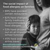 MLWFA-survey-social-impact-SM