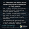 MLWFA-survey-emotional-impact-SM