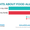 chart showing fears about food allergies in parents and teens/young adults: chart showing fears about food allergies in parents and teens/young adults