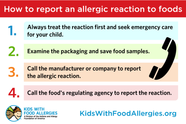 How to Report an Allergic Reaction to Food