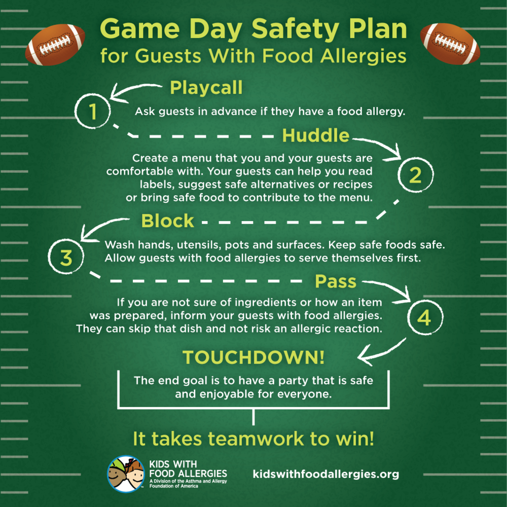 Game Day Safety Plan for Guests With Food Allergies