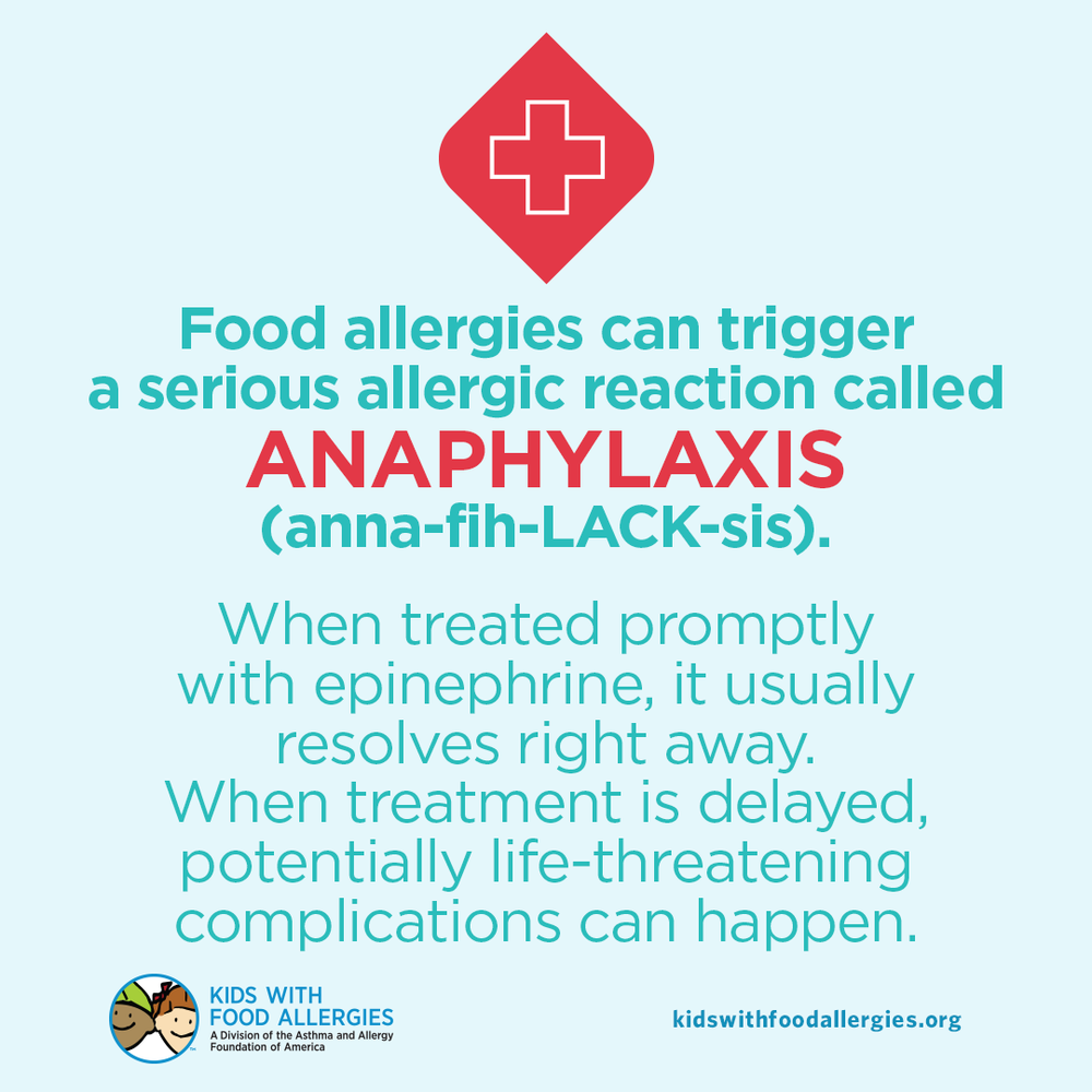 Food Allergy Education: Anaphylaxis